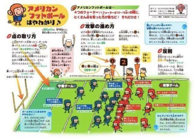 Japanese American Football
