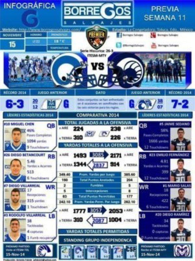 Mexican Semifinals3