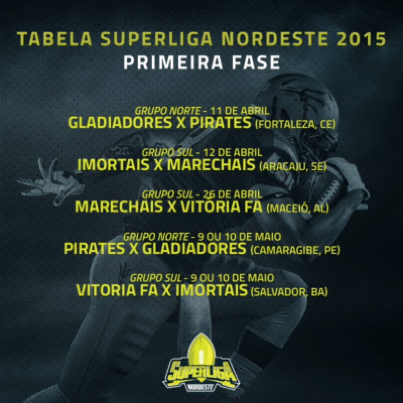 Superliga table