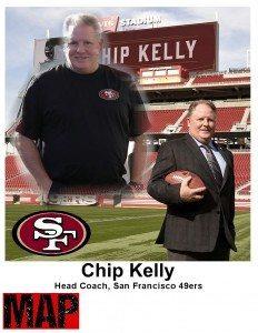 Global Football - Chip Kelly