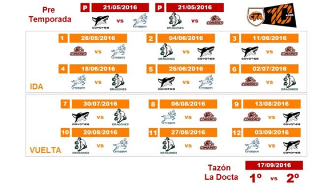 Argentina - Cordoba league schedule 2016