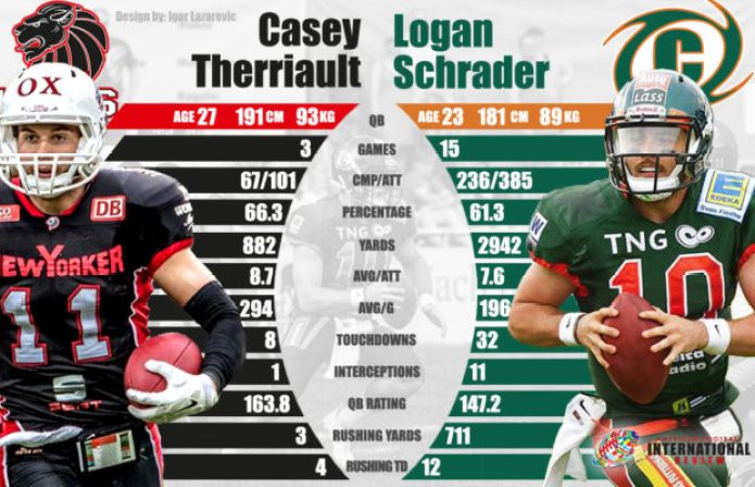 casey-therriault-vs-logan-schrader-ball-1