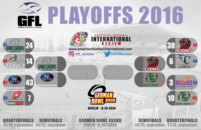 gfl-playoffs-3-1