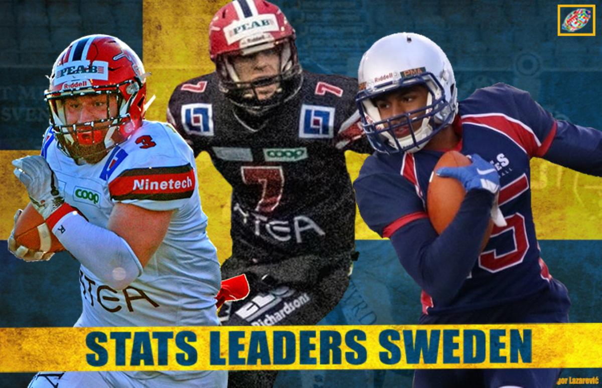 Sweden-2020-Stats-leaders-Week-4-Cover.jpg?fit=1200%2C774&ssl=1