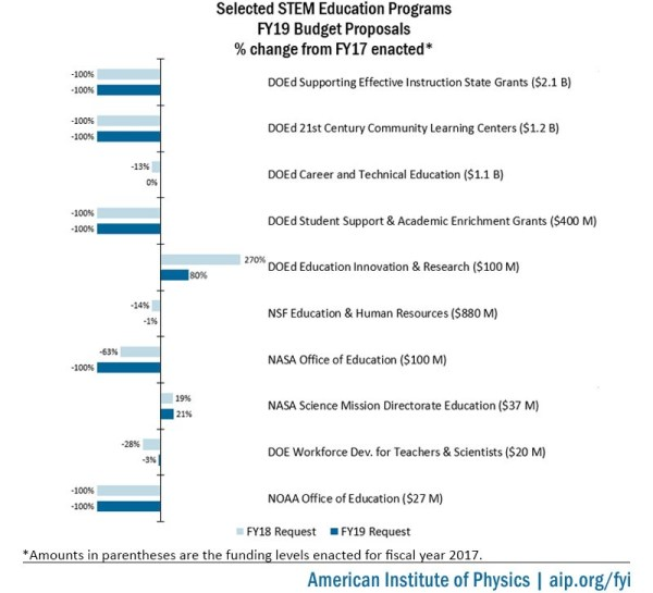 Federal Geoscience Education Policy Review: January-June ...