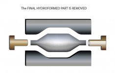 Hydroforming Step 6