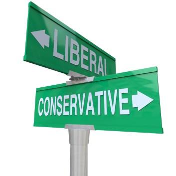 Image result for  Political Ideologies