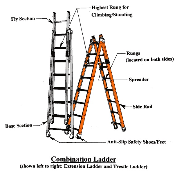 A frame ladder safety tips for A frame ladder safety tips