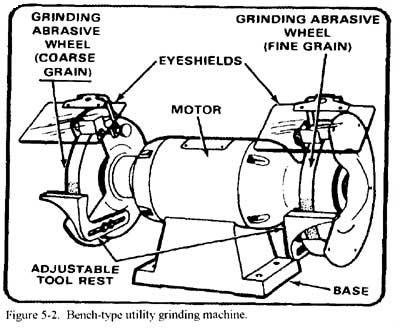 Diagram Dayton Grinder Wiring File Kt32156