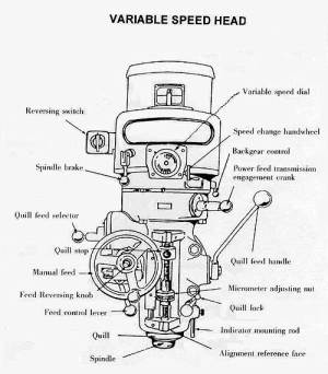 Useful Lathe chuck plans   home work with wood
