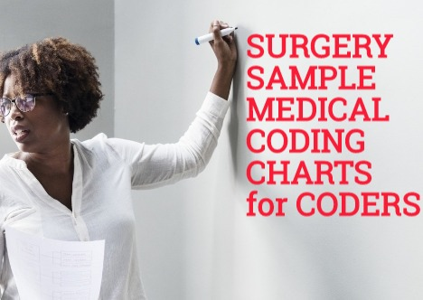 Sample Medical coding reports for Coders for 2019 - Medical