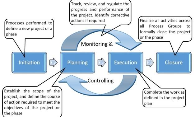 Preparing for a Worst Case Scenario: The 10-Week Plan, Part 5