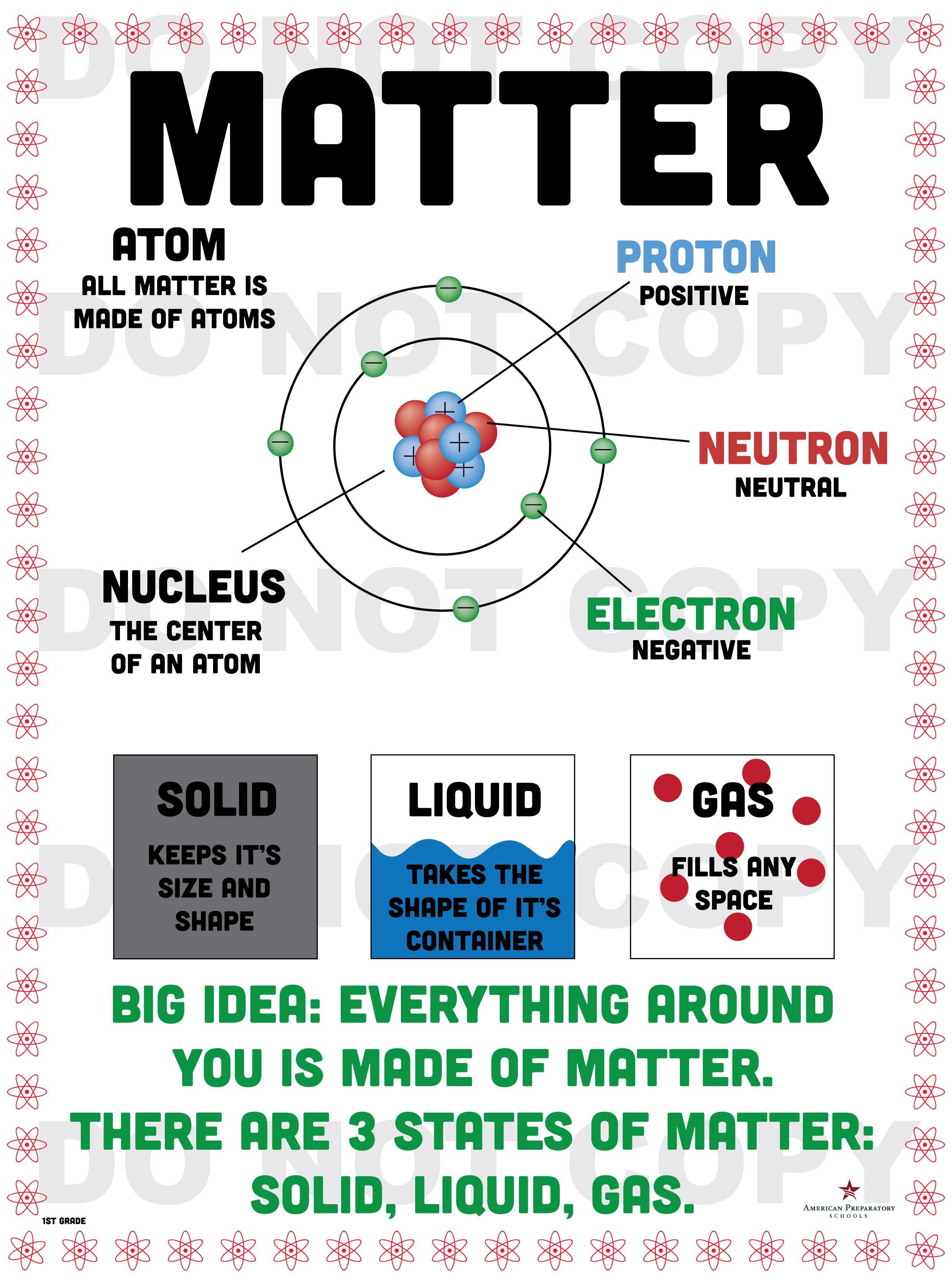 Matter 1st Grade