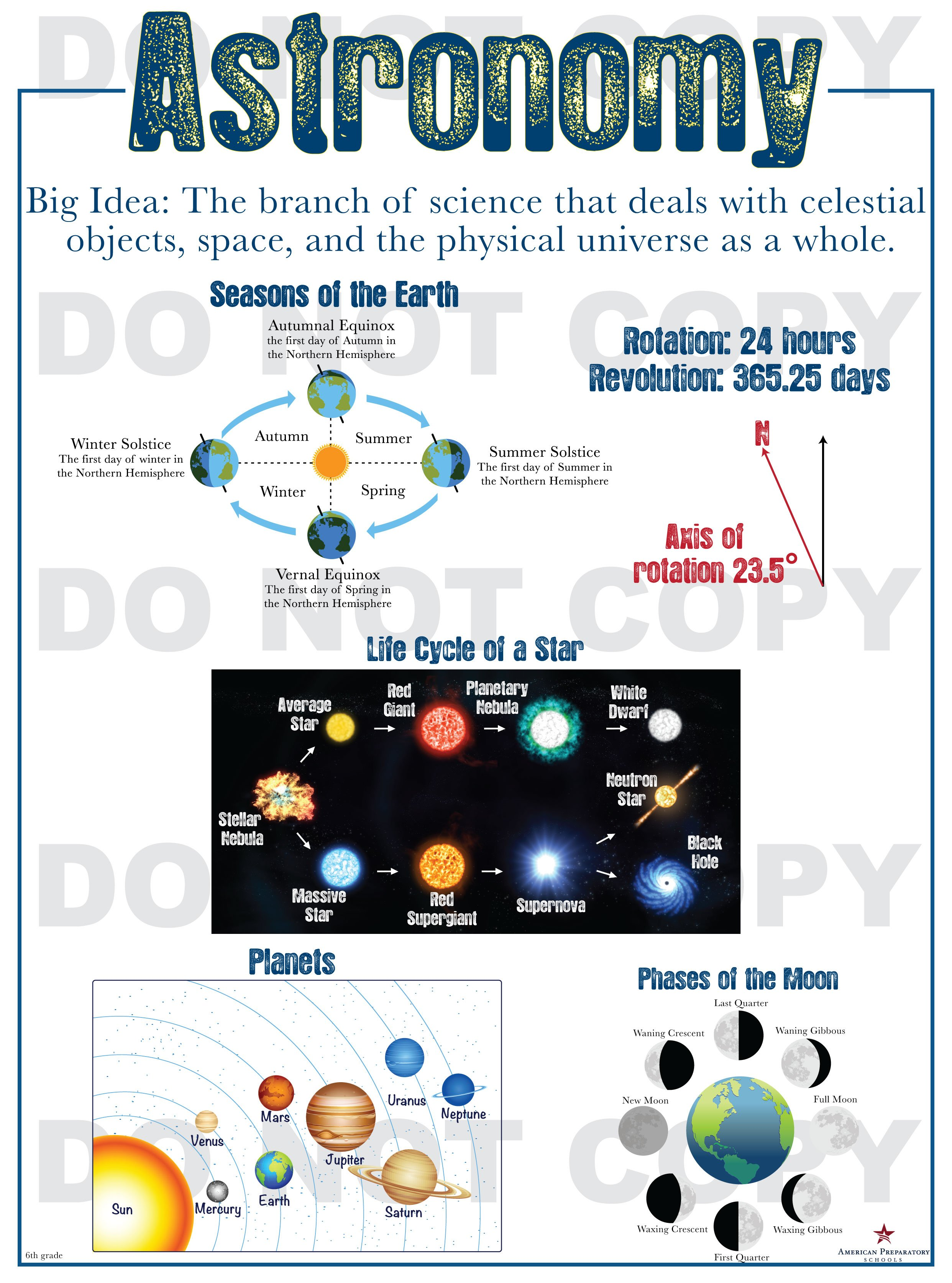 Astronomy 6th Grade