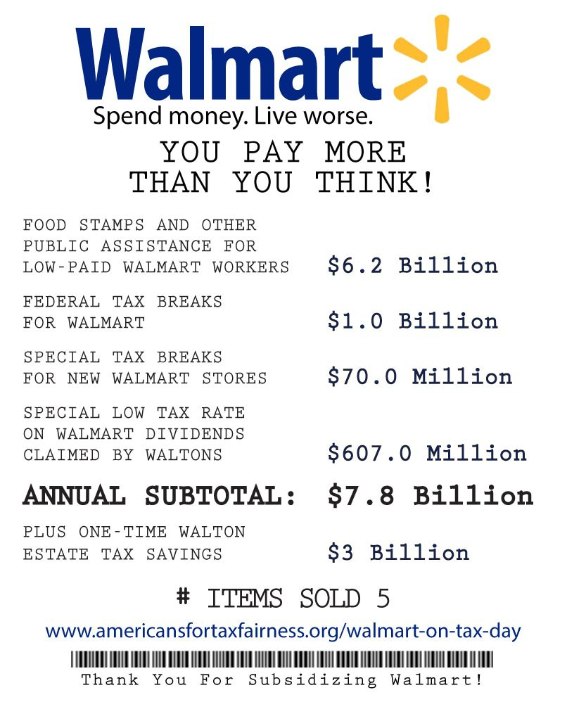 Image result for walmart subsidies