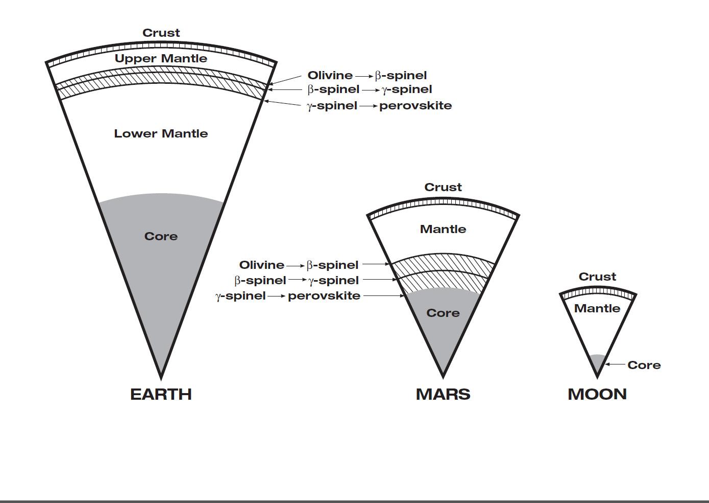 Final Assembly Begins For Nasa S Next Mars Lander Insight