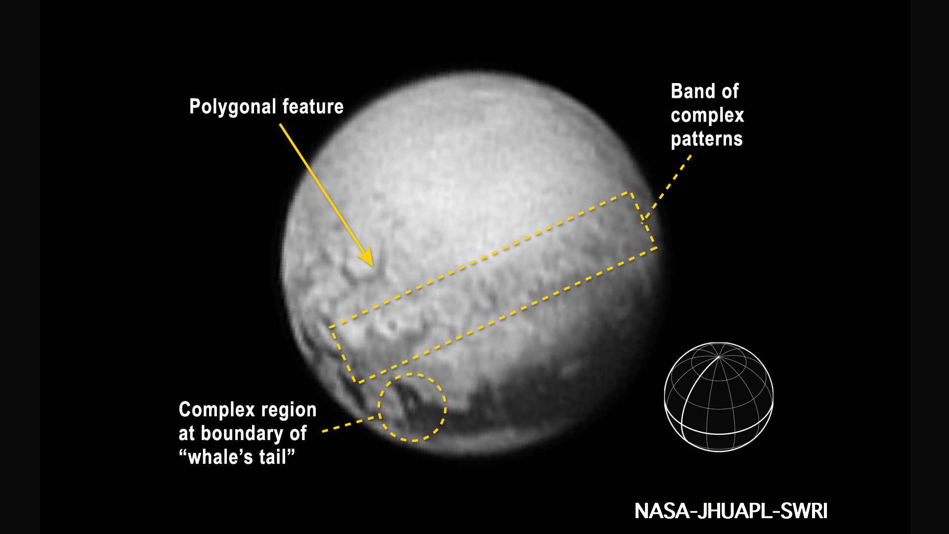 New Images And Scheduled Observations Of Pluto As New