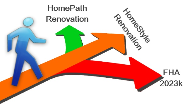 FHA 203k vs HomePath Renovation vs HomeStyle Renovation