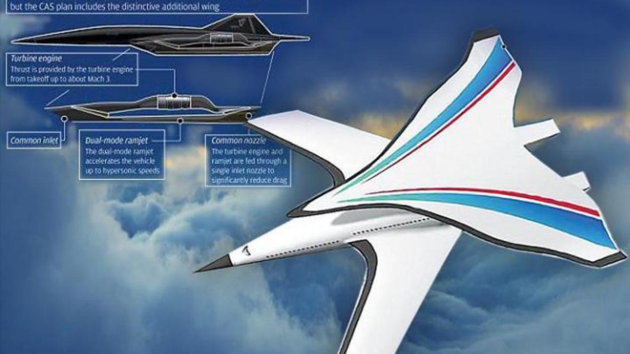 wave rider aircraft