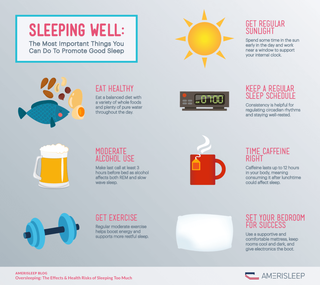 Oversleeping The Effects And Health Risks Of Sleeping Too