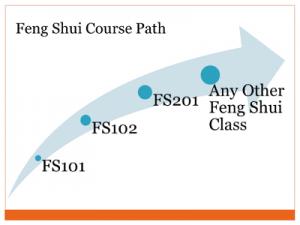 Feng Shui Class Prerequisites