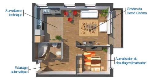 domotique_Maison
