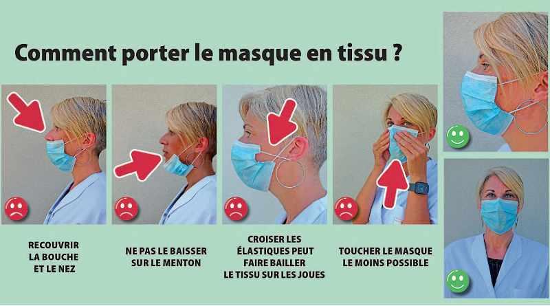 comment bien porter son masque