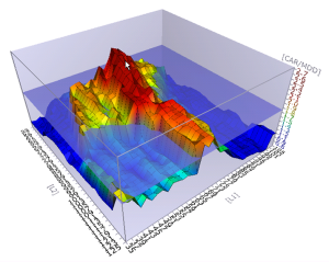Moodle in English: Software that could create 3D diagrams