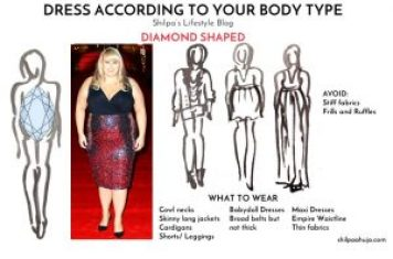 how-to-dress-for-fat-Body-Shape-female-type-shaped-diamond-full-curvy
