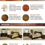 The Differences Between Shaker Mission Furniture Amish Outlet Store