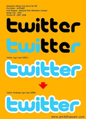 Download Twitter Logo Font & Facebook Logo Font