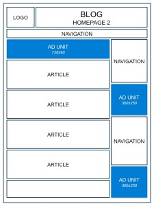 Blog HomePage 2 Ad Management