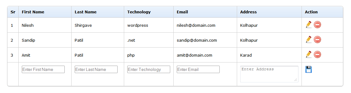 Add edit delete rows dynamically using jquery and php