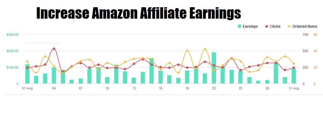 Increase Amazon Affiliate Earnings