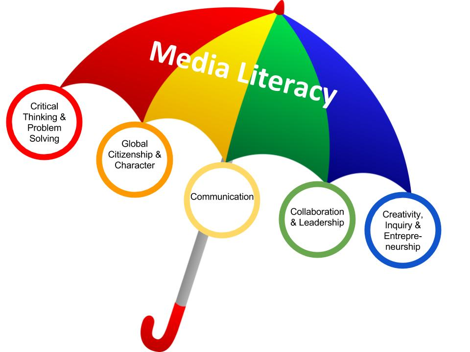 Image result for media literacy