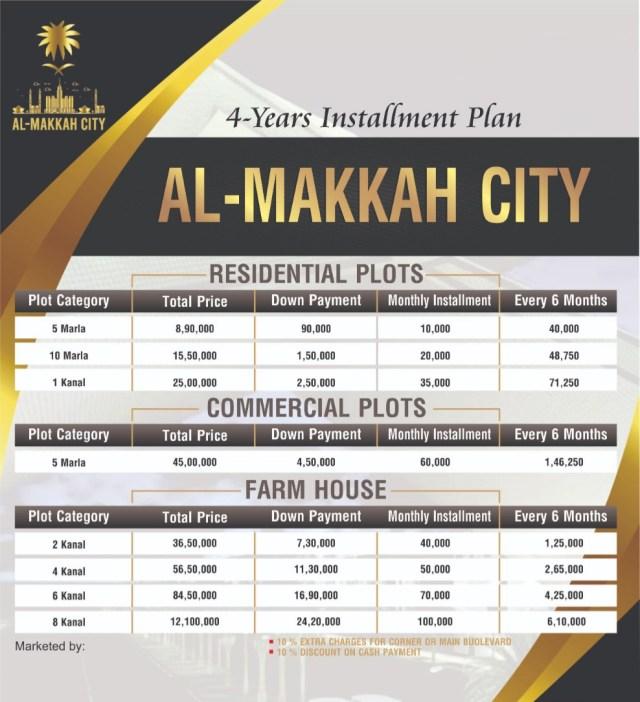 al makkah city