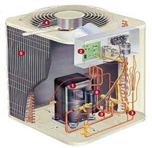 Air Conditioning, Heating, or Appliance Maintenance and