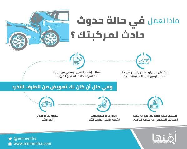 ماهي الخطوات التي تقوم بها في حالة حدوث حادث لسيارتك