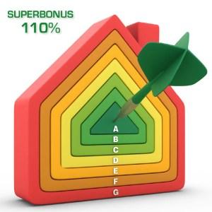 superbonus 110 amministrazioni petrucci
