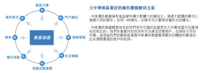 Chinese Affilaite Network
