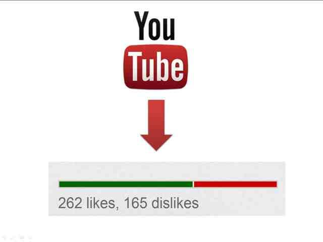 ليس كل Dislike من الحاقدين بل أيضا من جمهورك !