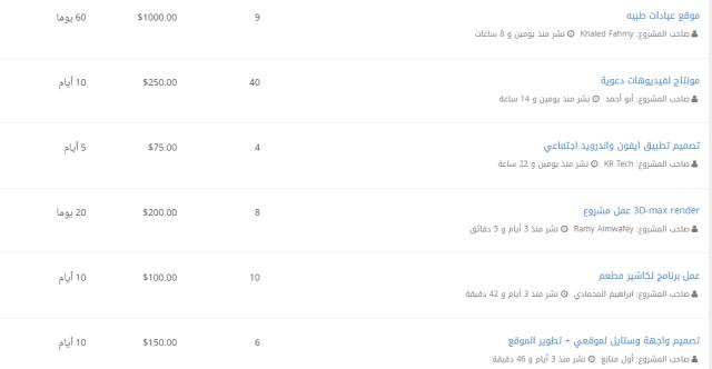 24 أزمة التجارة الإلكترونية العربية ؟ فكر مجددا