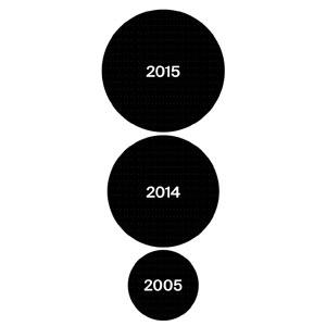 2005_2015