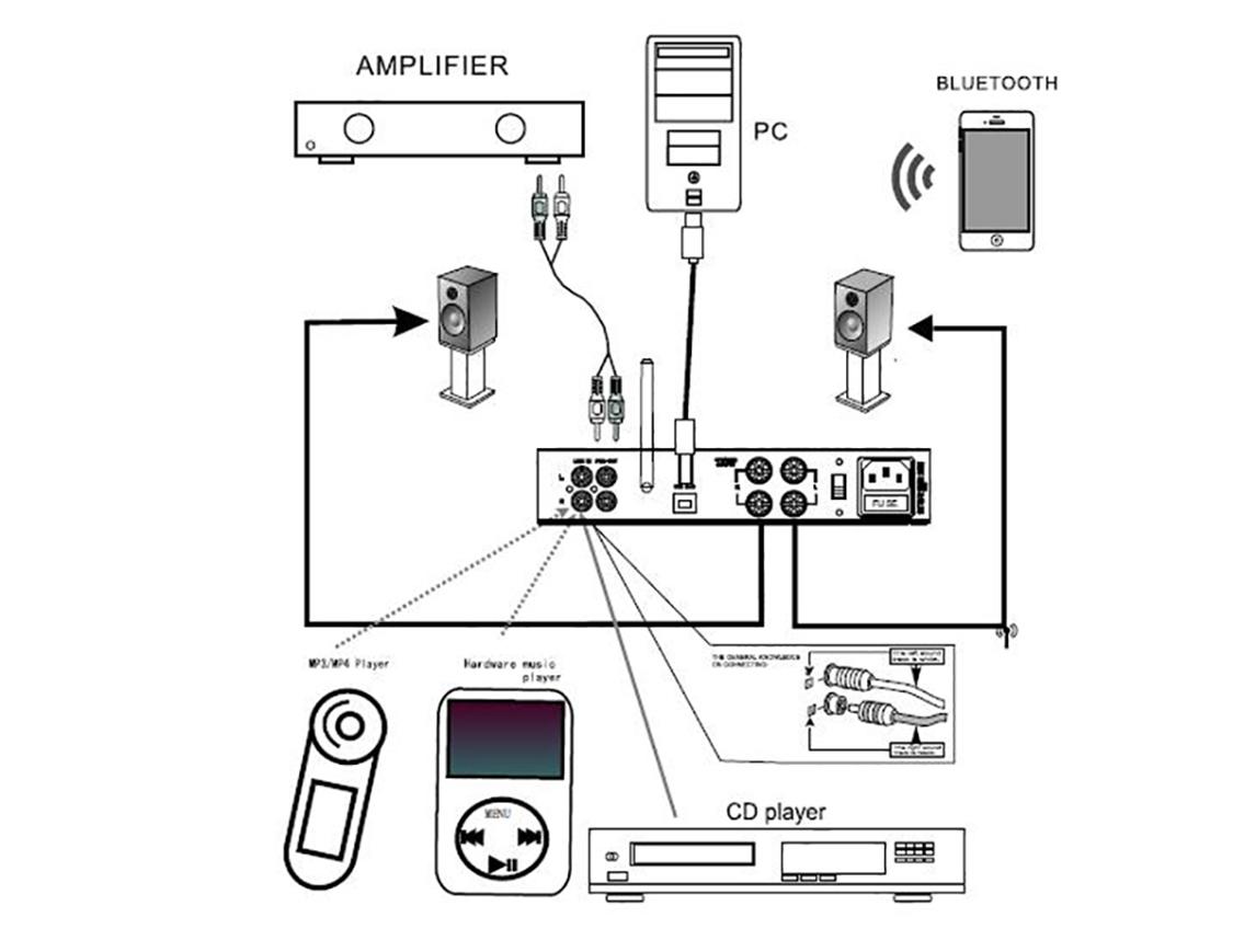 Original Dared Mp 5bt Hifi Valve Vacuum Tube Amplifier