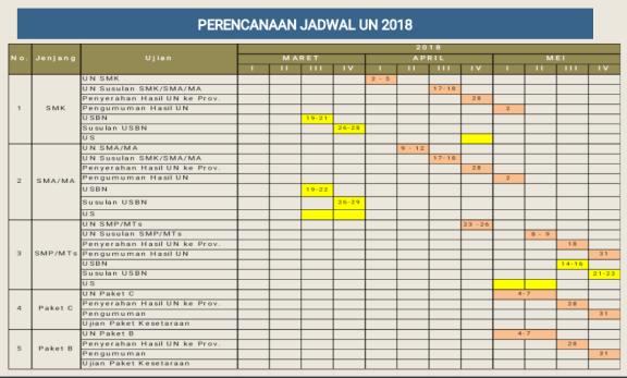 Download Jadwal Resmi Pelaksanaan Ujian Nasional Tahun Pelajaran 2017/2018