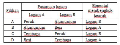 LatihanSoal Ujian Nasional IPA Fisika SMP  Latihan Soal Ujian Nasional IPA Fisika SMP 2018 Bagian 3