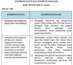 Download Silabus dan RPP IPA Kelas 7 Kurikulum 2013