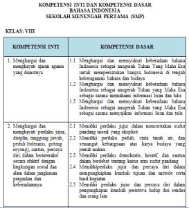 Download RPP Bahasa Indonesia Kelas 8 Kurikulum 2013