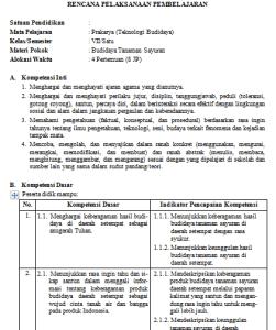 Download Silabus RPP Prakarya Kelas 7 dan 8 Kurikulum 2013