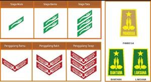 Warna dan Arti Kiasan Dari Tanda Kecakapan Umum (TKU) Bagi Anggota Pramuka